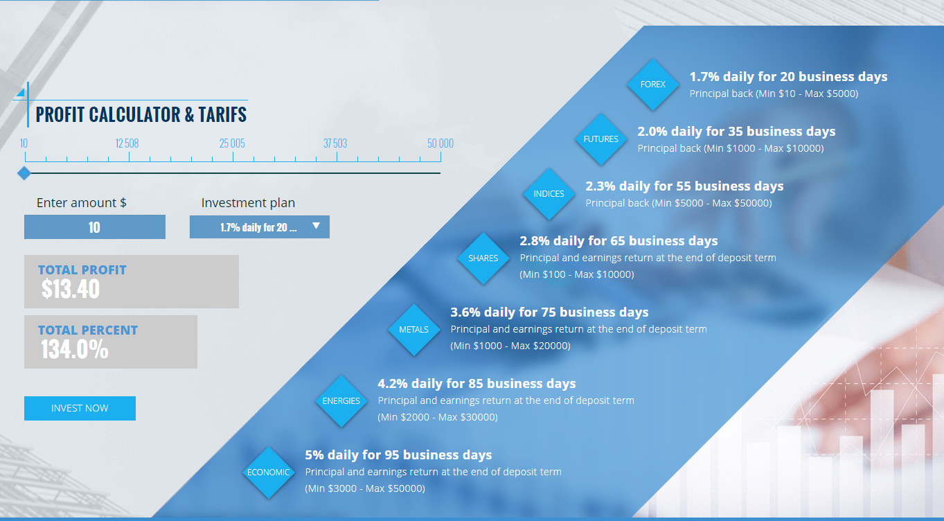 forexfly-investment-plans.jpg